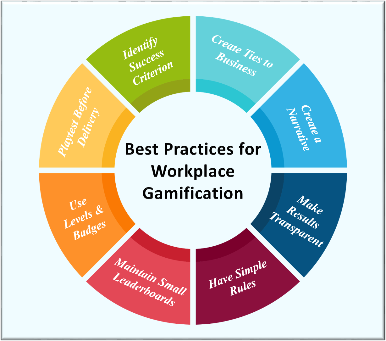 Best Practices for Workplace Gamification