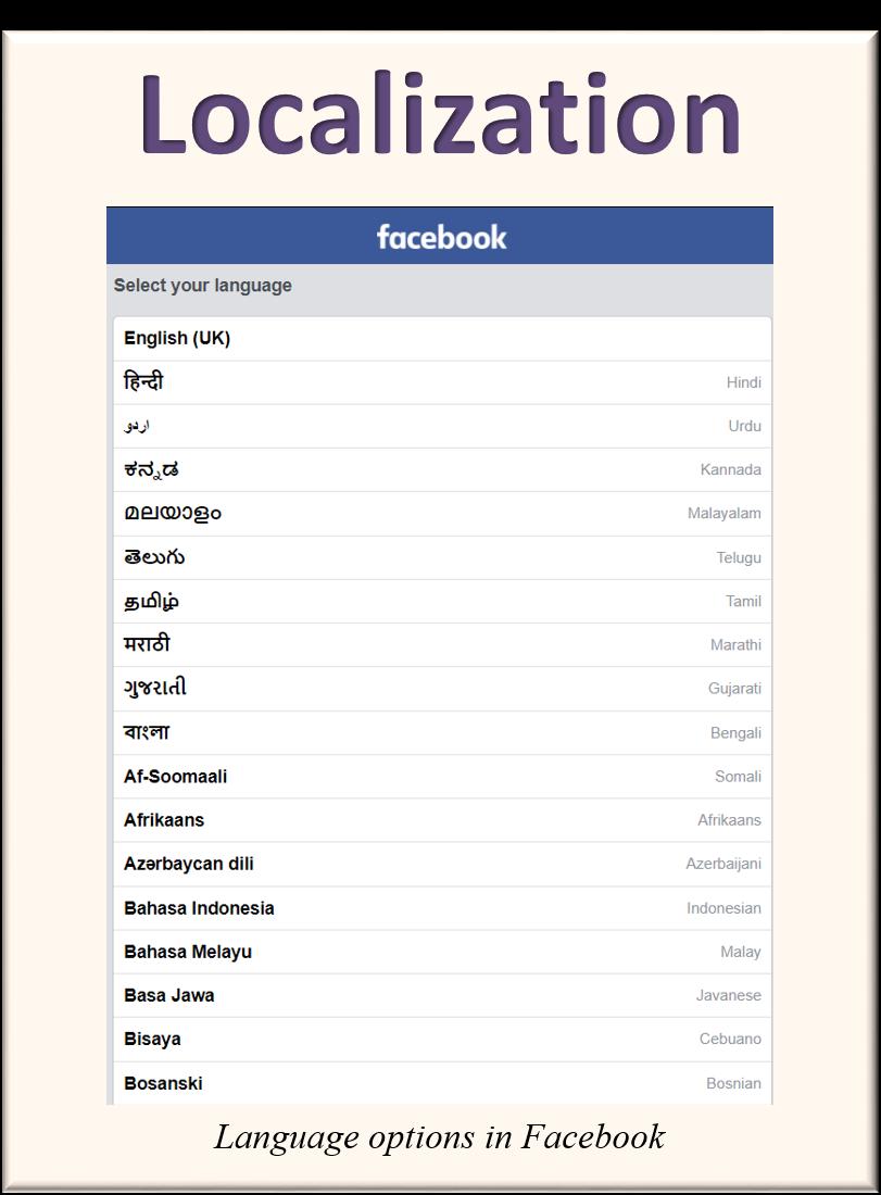 Localization of Facebook
