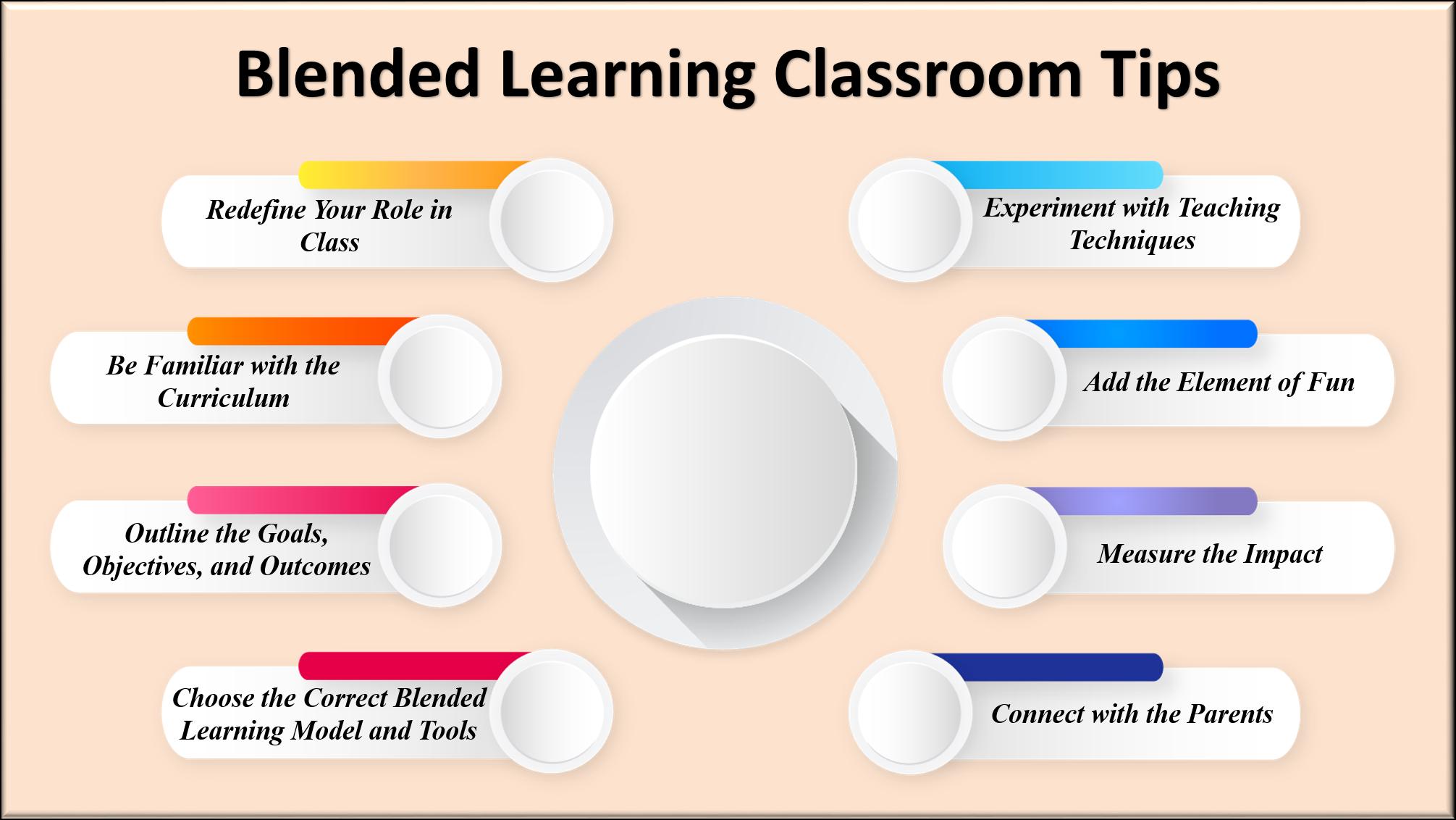 Blended Learning Tips