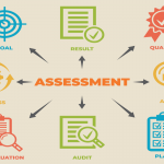 Top 7 Assessment Tools for Teachers