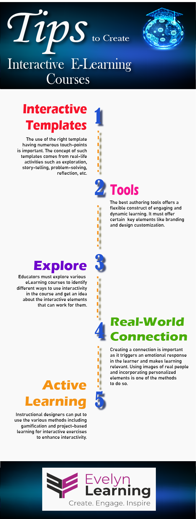 Tips to Create Interactive eLearning Courses